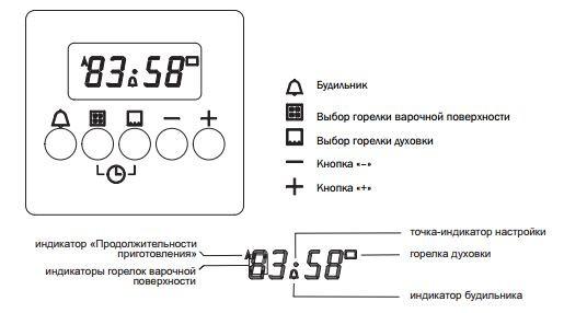 Часы выставляем также с помощью кнопок на панели управления, нажимаем на одну, это выставляются часы, а на вторую идут минуты, затем сохраняем и часы уже постоянно у вас горят.